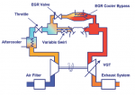 EGR-system